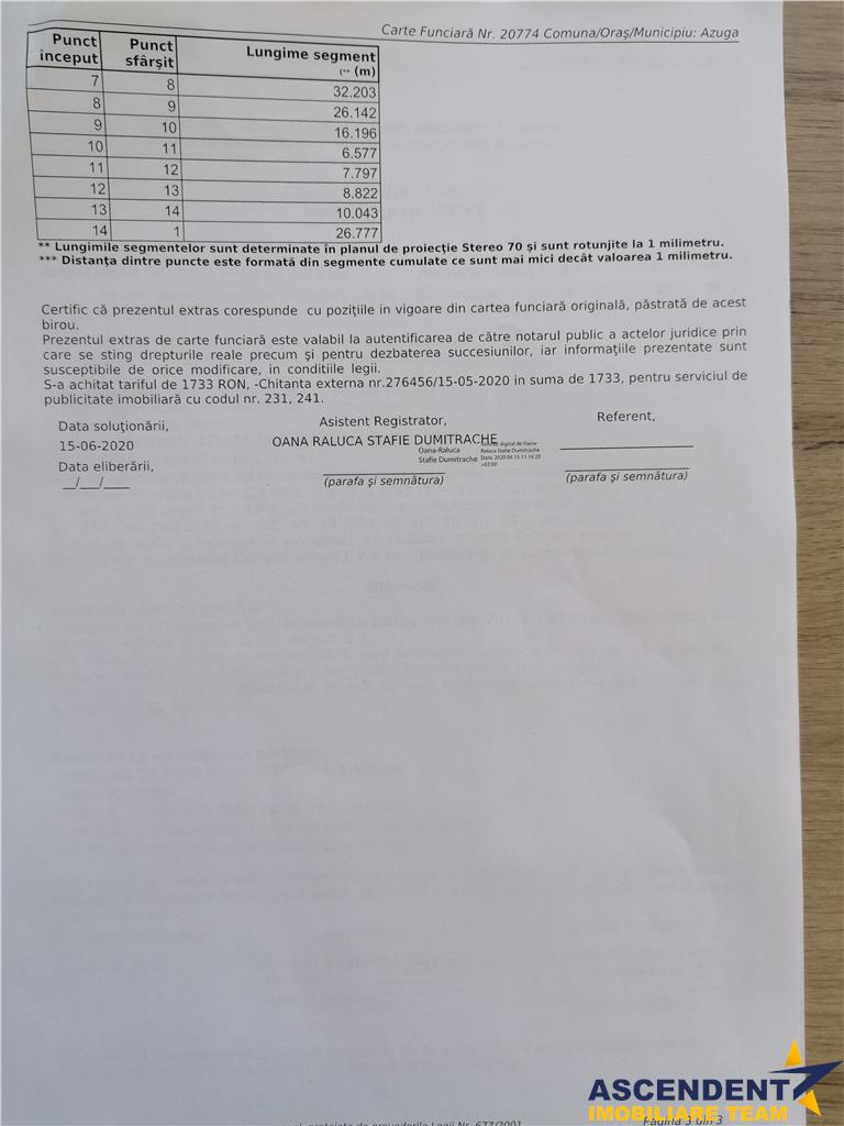 2550 MP  Teren intravilan CURTI CONSTRUCTII  DN1 , Langa Lukoil  Azuga