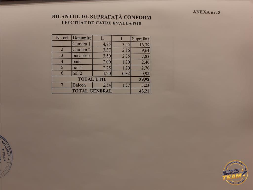 OFERTA TRANZACTIONATA!!!Proprietate calda, Semicentral, Brasov